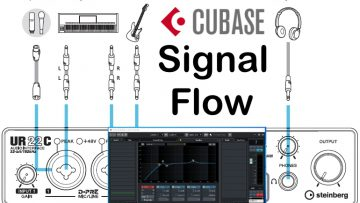cubase-signal-flow-cover