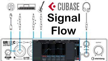 cubase-signal-flow-cover
